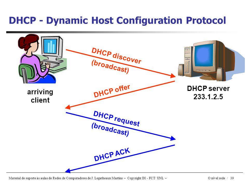 Material de suporte às aulas de Redes de Computadores de J. Legatheaux Martins – Copyright DI - FCT/ UNL – O n í vel rede / 39 DHCP - Dynamic Host Con