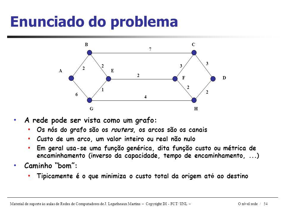 Material de suporte às aulas de Redes de Computadores de J. Legatheaux Martins – Copyright DI - FCT/ UNL – O n í vel rede / 54 Enunciado do problema A