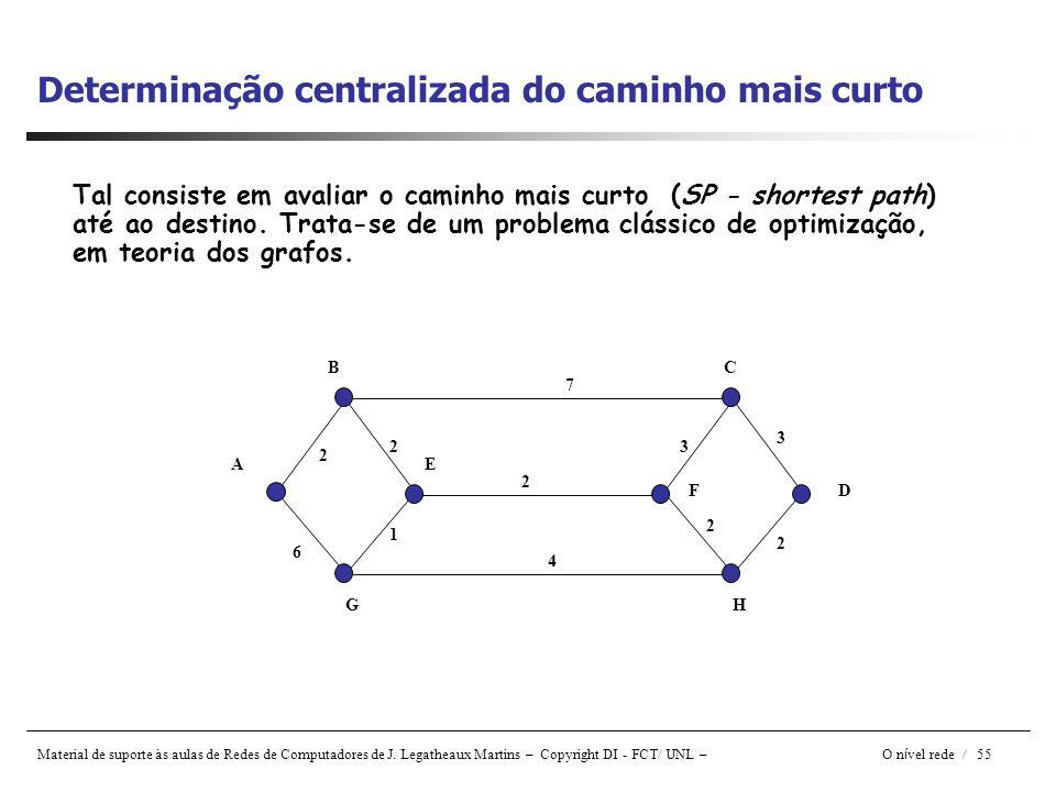 Material de suporte às aulas de Redes de Computadores de J. Legatheaux Martins – Copyright DI - FCT/ UNL – O n í vel rede / 55 Determinação centraliza