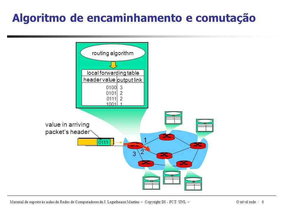 Material de suporte às aulas de Redes de Computadores de J. Legatheaux Martins – Copyright DI - FCT/ UNL – O n í vel rede / 6 1 2 3 0111 value in arri