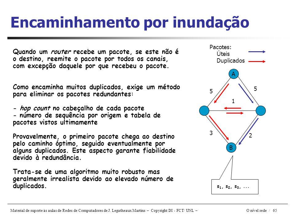 Material de suporte às aulas de Redes de Computadores de J. Legatheaux Martins – Copyright DI - FCT/ UNL – O n í vel rede / 65 Encaminhamento por inun