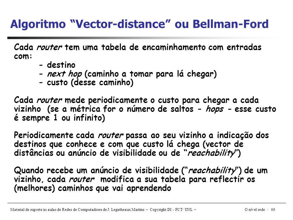 "Material de suporte às aulas de Redes de Computadores de J. Legatheaux Martins – Copyright DI - FCT/ UNL – O n í vel rede / 66 Algoritmo ""Vector-dista"
