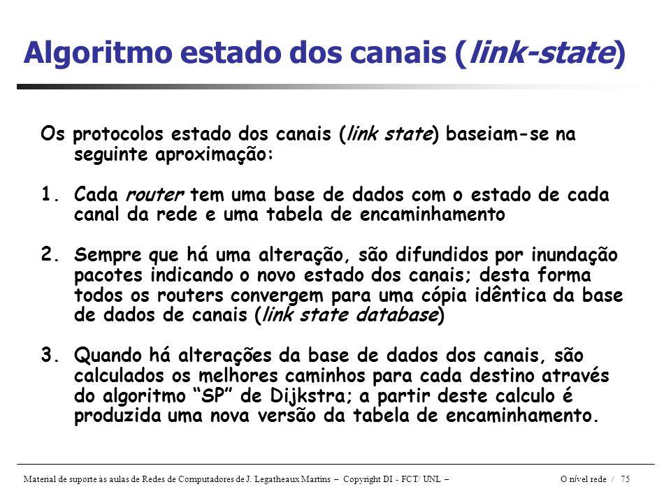 Material de suporte às aulas de Redes de Computadores de J. Legatheaux Martins – Copyright DI - FCT/ UNL – O n í vel rede / 75 Algoritmo estado dos ca