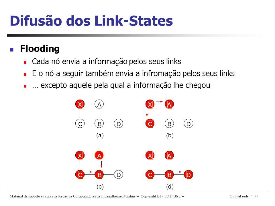 Material de suporte às aulas de Redes de Computadores de J. Legatheaux Martins – Copyright DI - FCT/ UNL – O n í vel rede / 77 Difusão dos Link-States