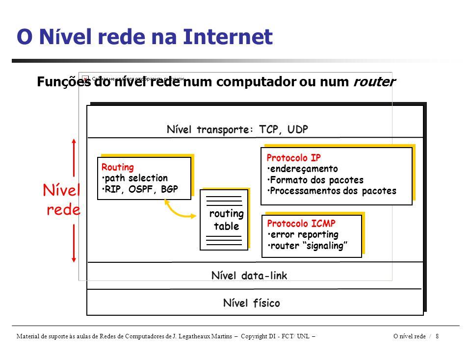 Material de suporte às aulas de Redes de Computadores de J. Legatheaux Martins – Copyright DI - FCT/ UNL – O n í vel rede / 8 routing table Funções do