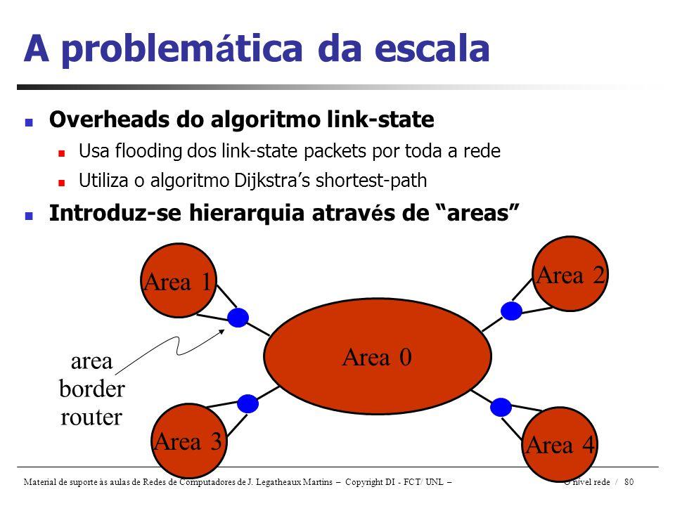 Material de suporte às aulas de Redes de Computadores de J. Legatheaux Martins – Copyright DI - FCT/ UNL – O n í vel rede / 80 A problem á tica da esc