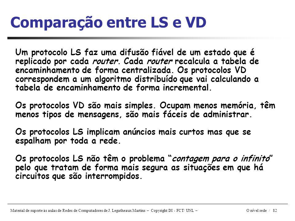 Material de suporte às aulas de Redes de Computadores de J. Legatheaux Martins – Copyright DI - FCT/ UNL – O n í vel rede / 82 Comparação entre LS e V