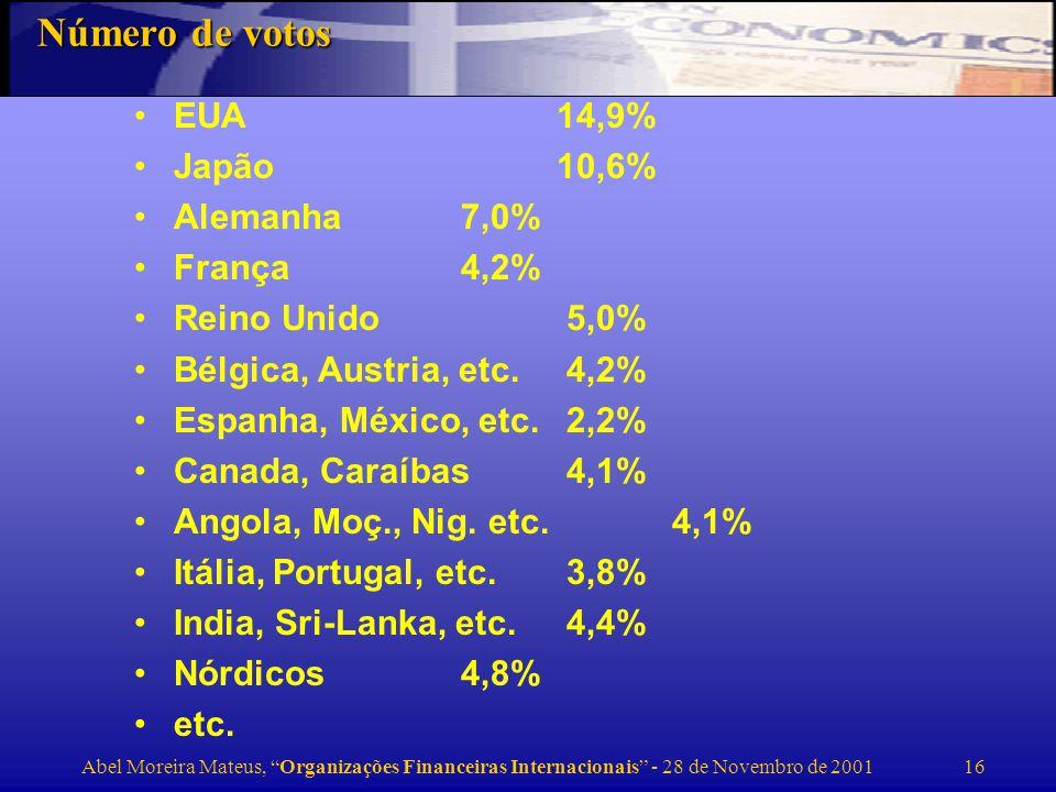 Abel Moreira Mateus, Organizações Financeiras Internacionais - 28 de Novembro de 2001 17 Fundo Monetário Internacional O FMI foi estabelecido em 1945, depois da Conf.