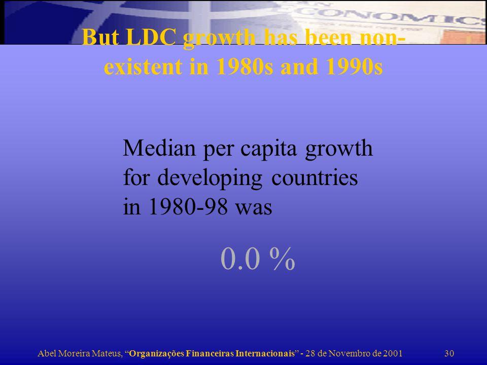 Abel Moreira Mateus, Organizações Financeiras Internacionais - 28 de Novembro de 2001 31 IMF/World Bank Adjustment with Growth Did Not Work Out as Planned -0.5% 0.0% 0.5% 1.0% 1.5% 2.0% 2.5% 3.0% 60s70s80s90s Per capita growth 15 20 25 30 35 40 45 50 55 60 IMF/World Bank Adjustment Loans per Year Loans (right axis) Growth (left axis)