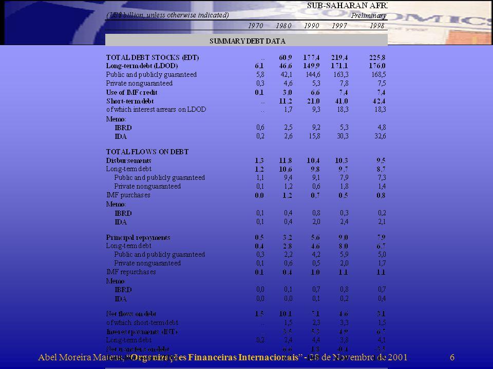 Abel Moreira Mateus, Organizações Financeiras Internacionais - 28 de Novembro de 2001 7
