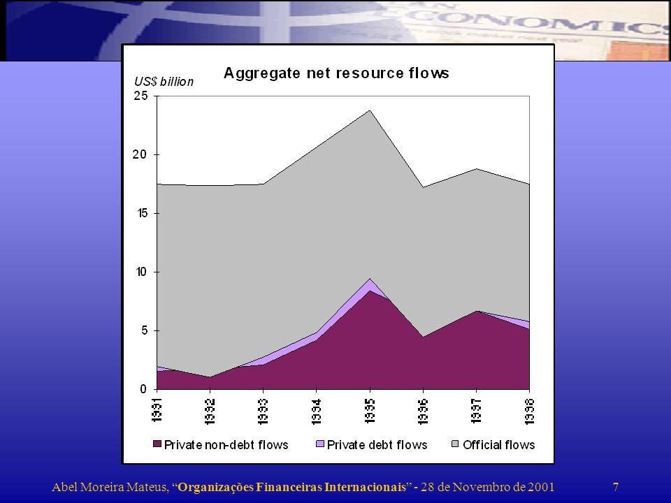 Abel Moreira Mateus, Organizações Financeiras Internacionais - 28 de Novembro de 2001 8