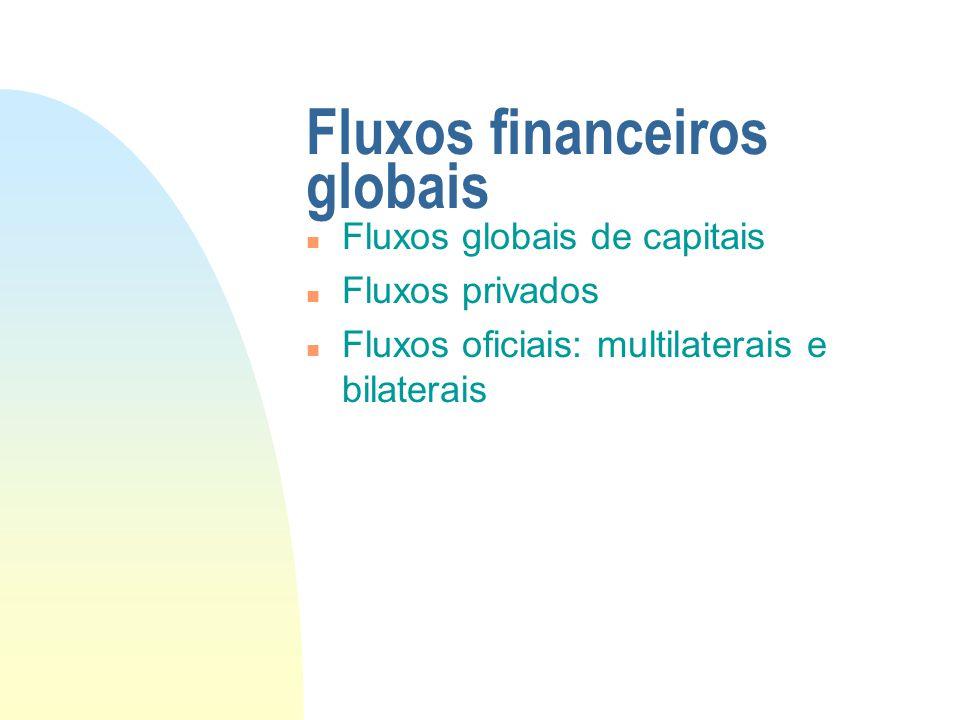 Fluxos financeiros globais n Fluxos globais de capitais n Fluxos privados n Fluxos oficiais: multilaterais e bilaterais