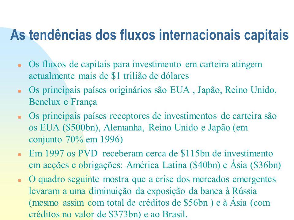 As tendências dos fluxos internacionais capitais Os fluxos de capitais para investimento em carteira atingem actualmente mais de $1 trilião de dólares