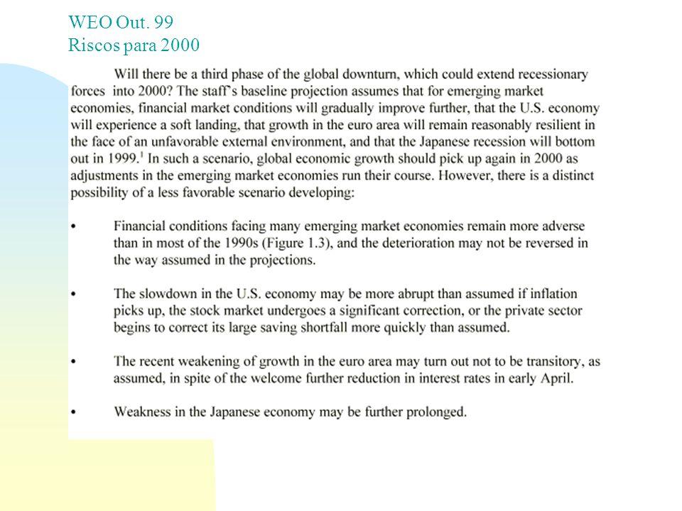 WEO Out. 99 Riscos para 2000