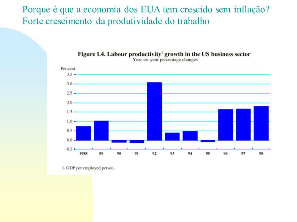 Porque é que a economia dos EUA tem crescido sem inflação? Forte crescimento da produtividade do trabalho
