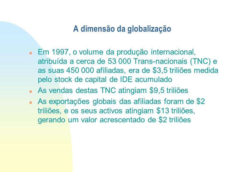 A dimensão da globalização Em 1997, o volume da produção internacional, atribuída a cerca de 53 000 Trans-nacionais (TNC) e as suas 450 000 afiliadas,