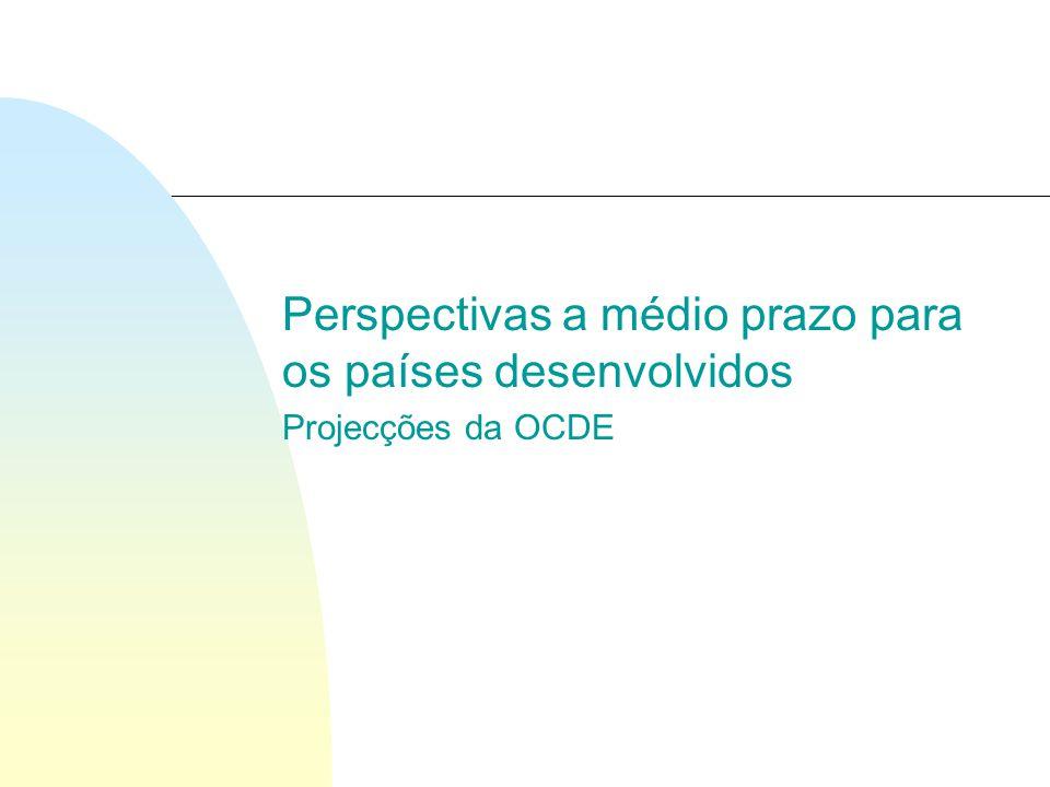 Perspectivas a médio prazo para os países desenvolvidos Projecções da OCDE
