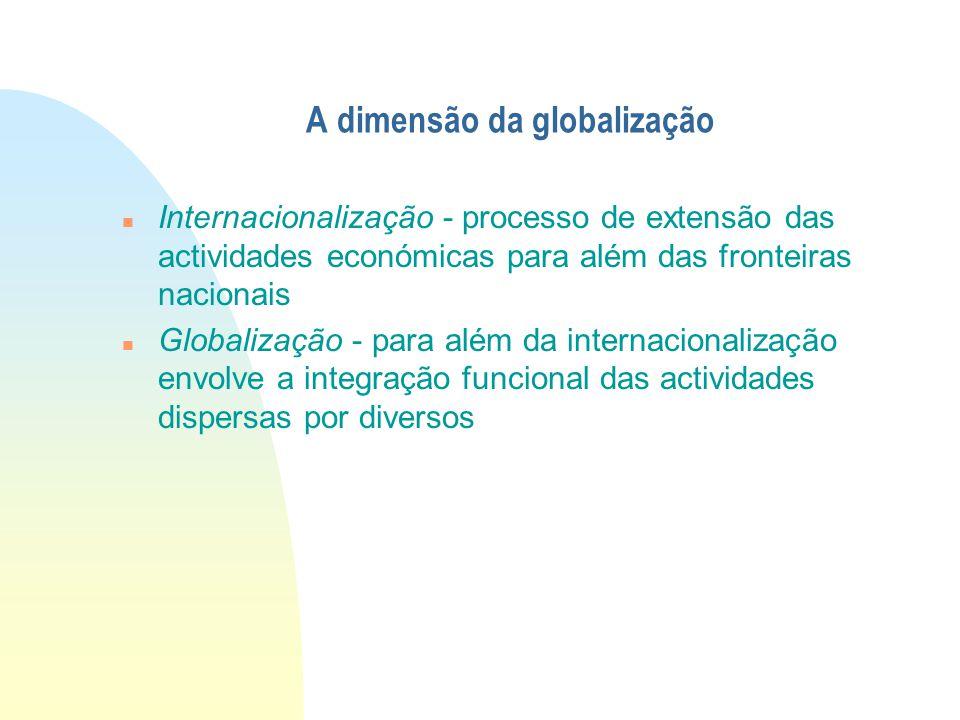 A dimensão da globalização Internacionalização - processo de extensão das actividades económicas para além das fronteiras nacionais Globalização - par