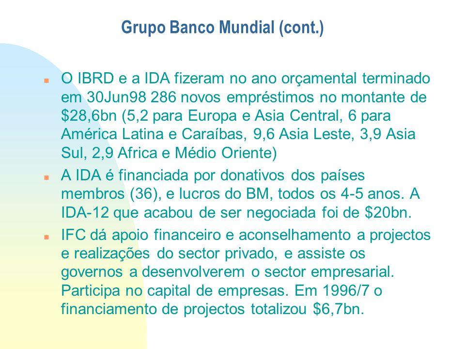 Grupo Banco Mundial (cont.) O IBRD e a IDA fizeram no ano orçamental terminado em 30Jun98 286 novos empréstimos no montante de $28,6bn (5,2 para Europ