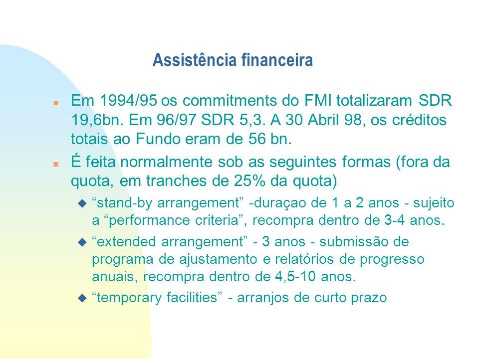 Assistência financeira Em 1994/95 os commitments do FMI totalizaram SDR 19,6bn. Em 96/97 SDR 5,3. A 30 Abril 98, os créditos totais ao Fundo eram de 5