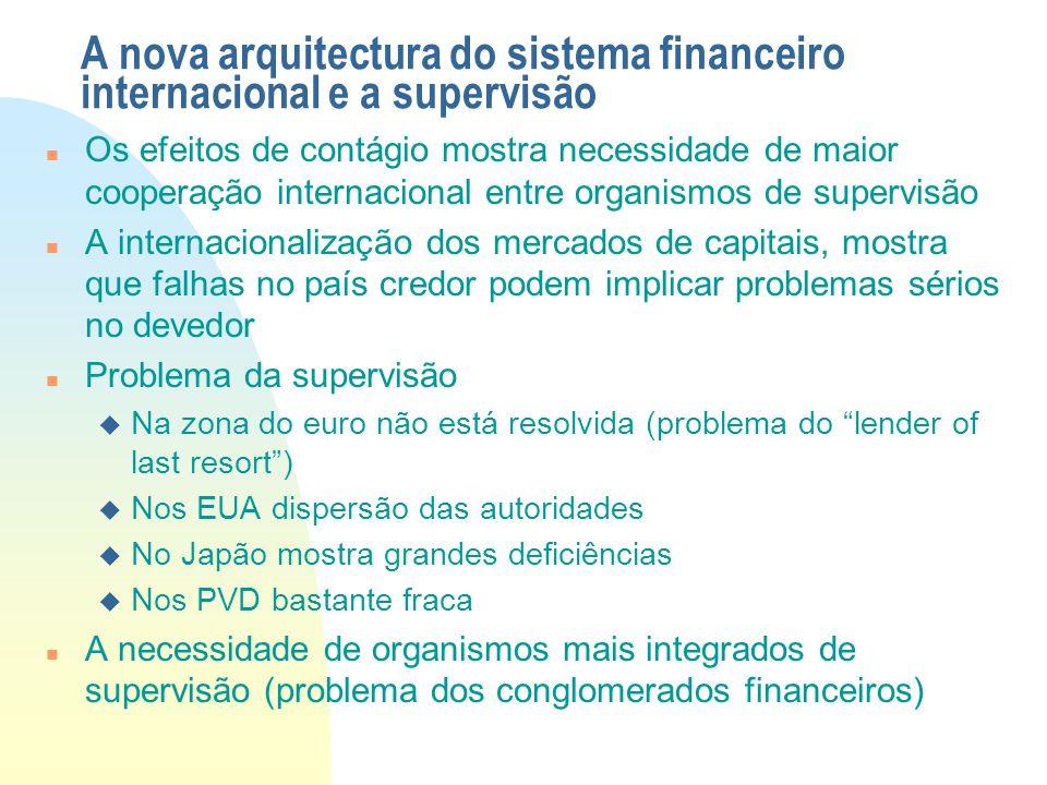 A nova arquitectura do sistema financeiro internacional e a supervisão Os efeitos de contágio mostra necessidade de maior cooperação internacional ent