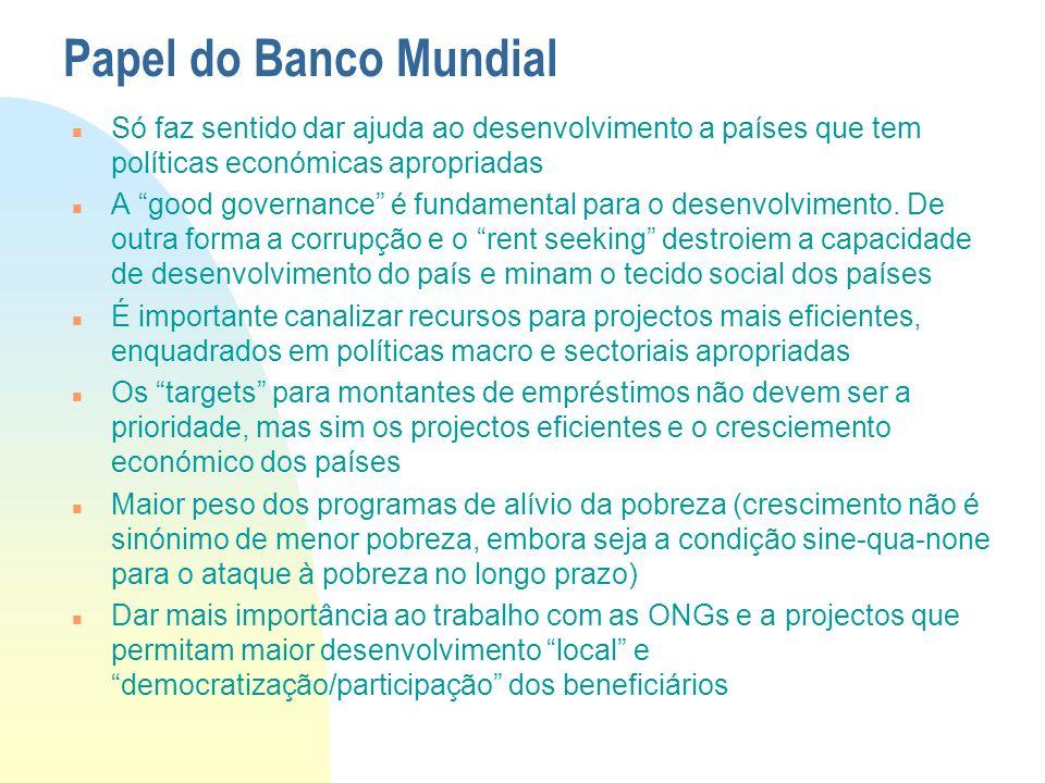 """Papel do Banco Mundial Só faz sentido dar ajuda ao desenvolvimento a países que tem políticas económicas apropriadas A """"good governance"""" é fundamental"""