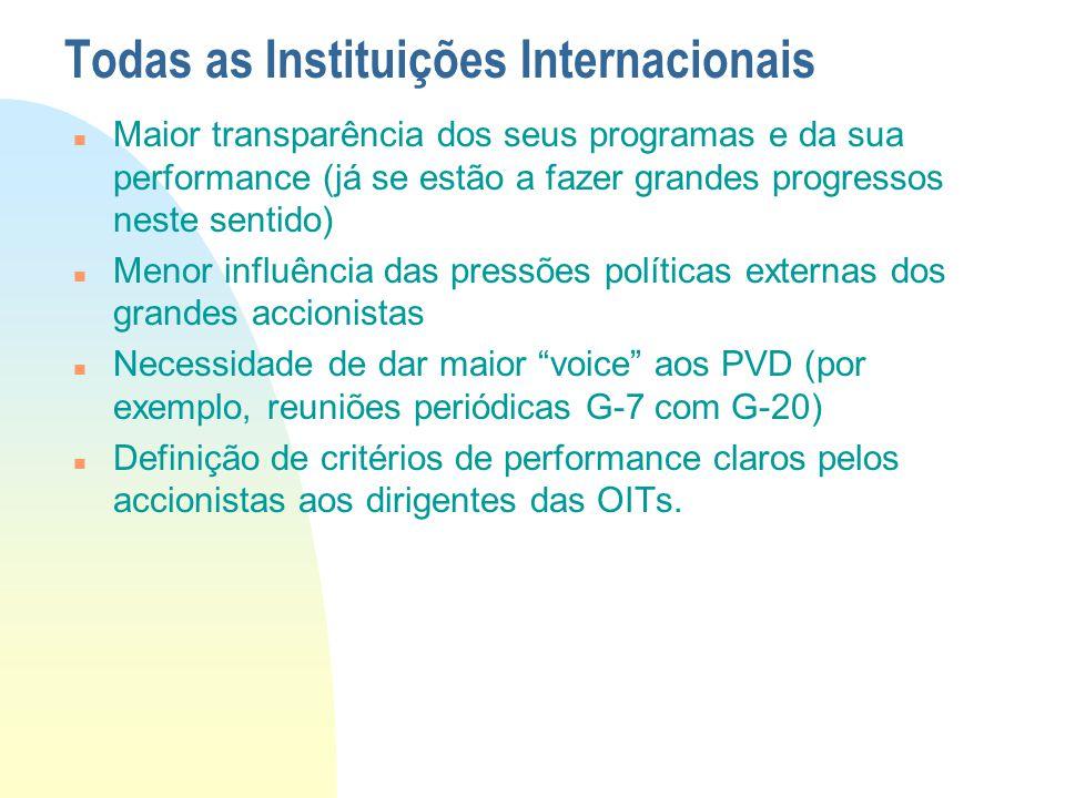 Todas as Instituições Internacionais Maior transparência dos seus programas e da sua performance (já se estão a fazer grandes progressos neste sentido