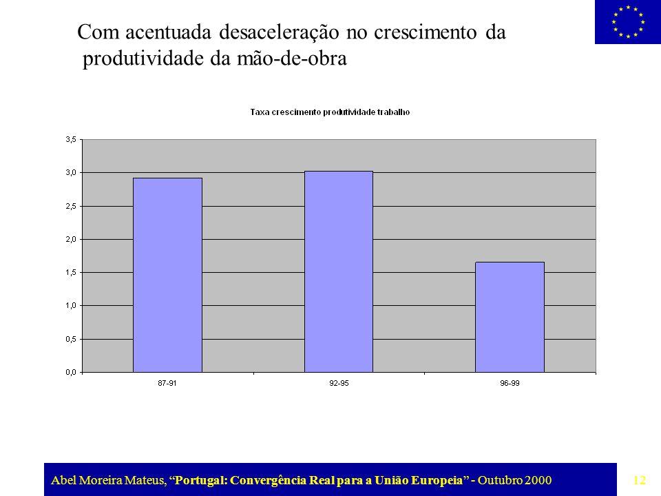 """Abel Moreira Mateus, """"Portugal: Convergência Real para a União Europeia"""" - Outubro 2000 12 Com acentuada desaceleração no crescimento da produtividade"""
