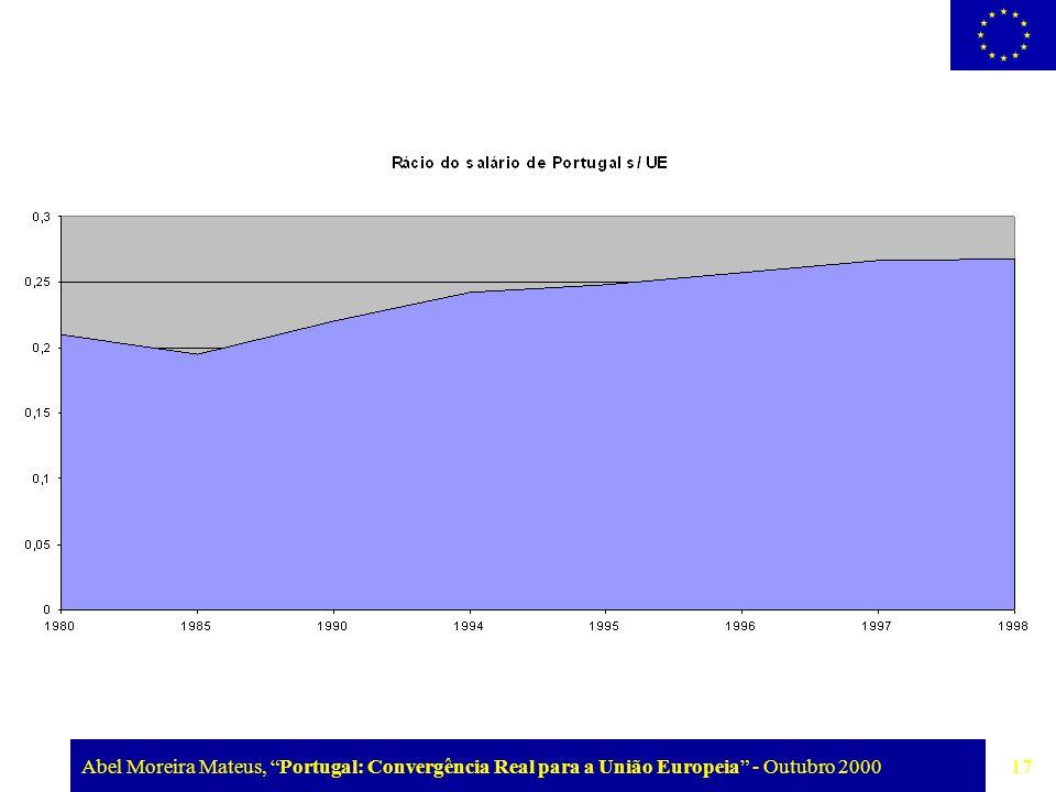 Abel Moreira Mateus, Portugal: Convergência Real para a União Europeia - Outubro 2000 17