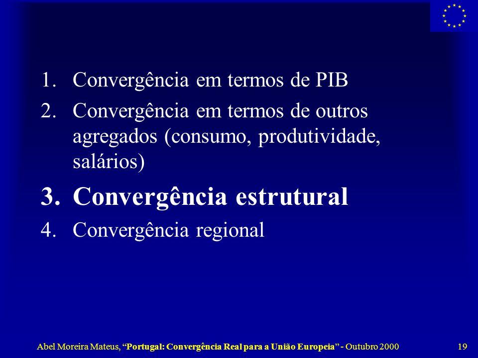 Abel Moreira Mateus, Portugal: Convergência Real para a União Europeia - Outubro 2000 19 1.Convergência em termos de PIB 2.Convergência em termos de outros agregados (consumo, produtividade, salários) 3.Convergência estrutural 4.Convergência regional