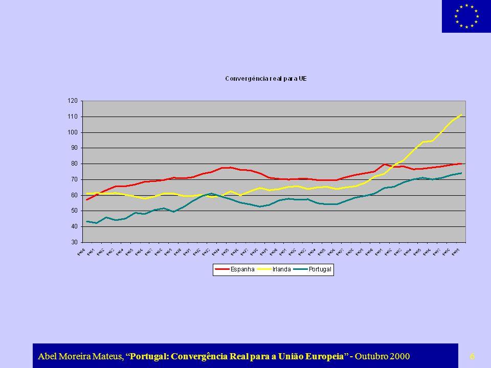 Abel Moreira Mateus, Portugal: Convergência Real para a União Europeia - Outubro 2000 6