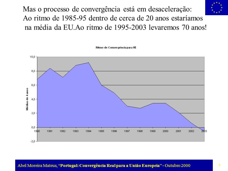 Abel Moreira Mateus, Portugal: Convergência Real para a União Europeia - Outubro 2000 7 Mas o processo de convergência está em desaceleração: Ao ritmo de 1985-95 dentro de cerca de 20 anos estaríamos na média da EU.Ao ritmo de 1995-2003 levaremos 70 anos!