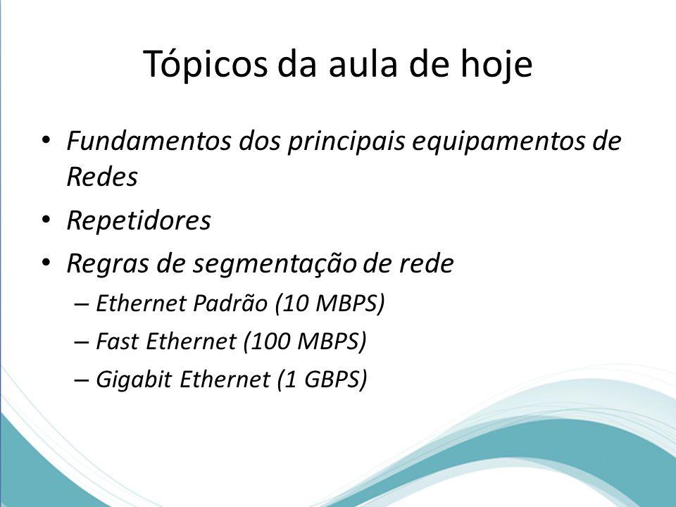 Tópicos da aula de hoje Fundamentos dos principais equipamentos de Redes Repetidores Regras de segmentação de rede – Ethernet Padrão (10 MBPS) – Fast