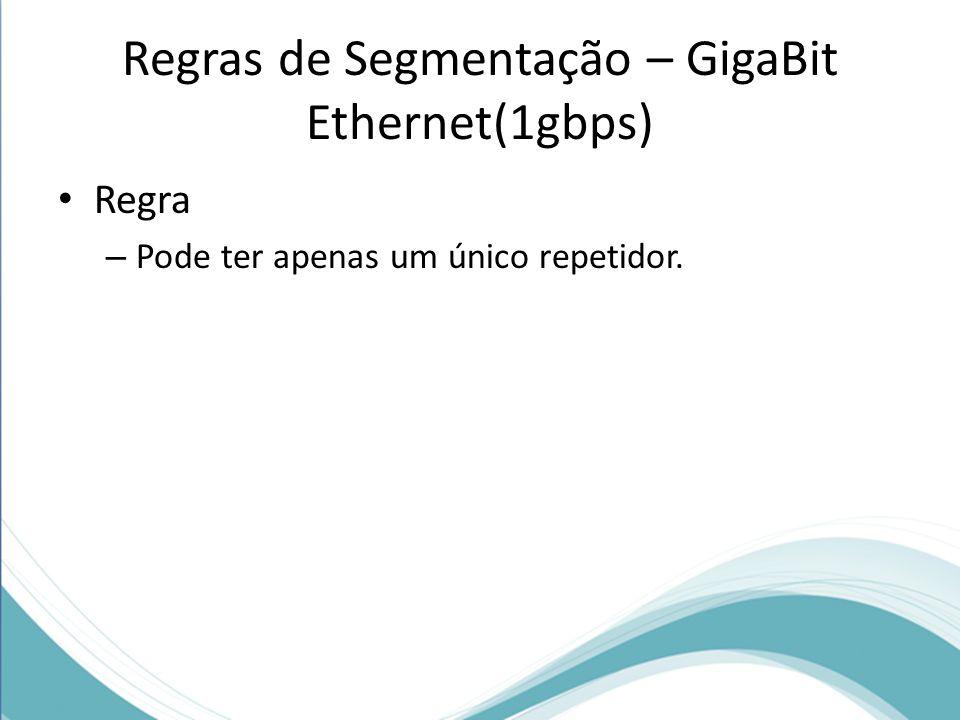Regras de Segmentação – GigaBit Ethernet(1gbps) Regra – Pode ter apenas um único repetidor.