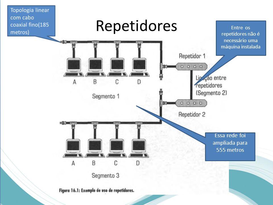 Repetidores Entre os repetidores não é necessário uma máquina instalada Essa rede foi ampliada para 555 metros