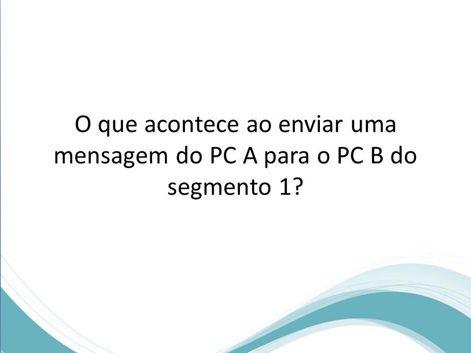 O que acontece ao enviar uma mensagem do PC A para o PC B do segmento 1?