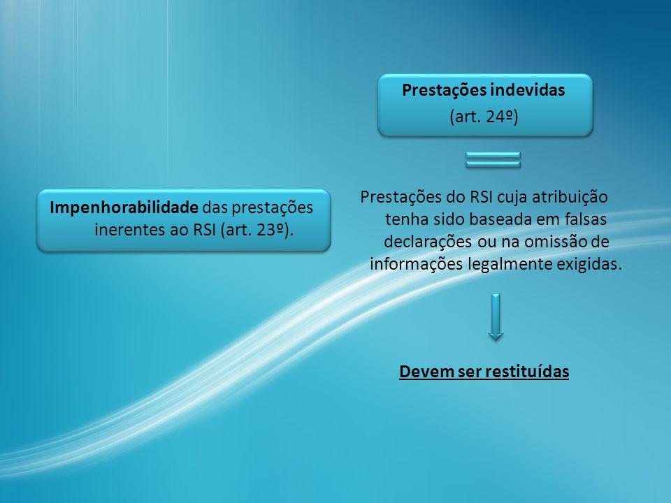 Fiscalização Compete ao Ministério da Segurança Social e do Trabalho fiscalizar a aplicação do RSI (art.