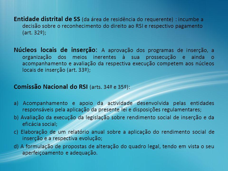 4- Implicações práticas do RSI