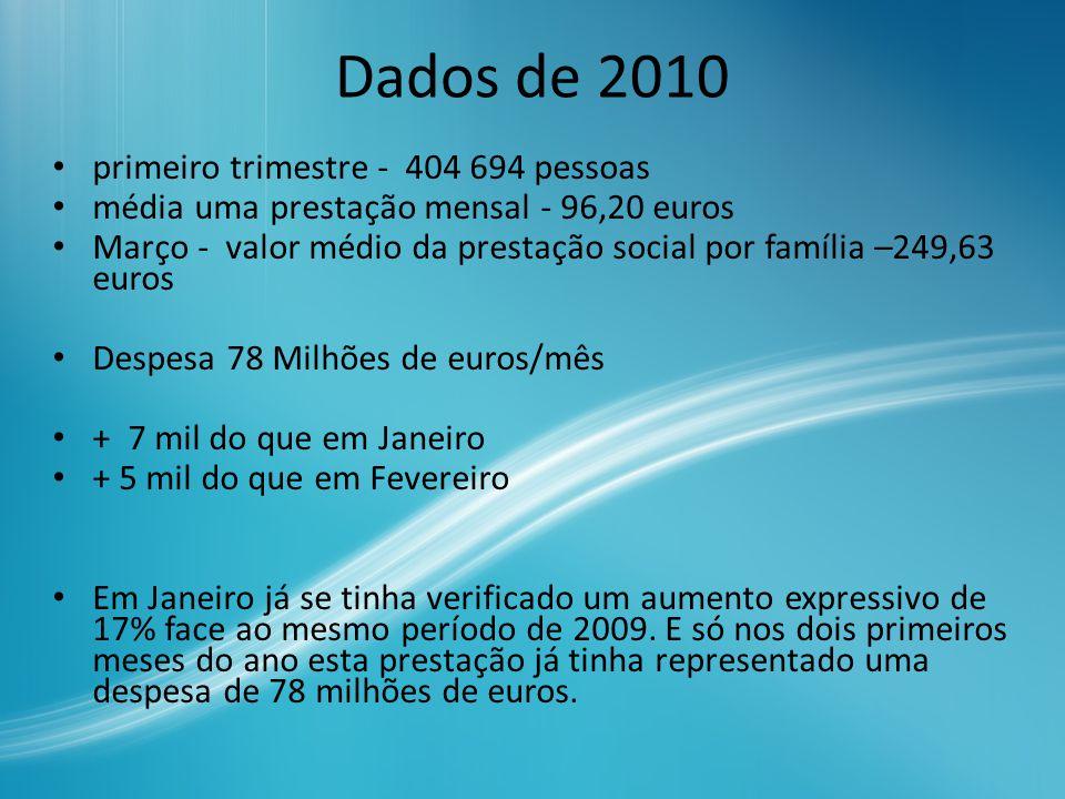 PEC: reduções previstas 507 milhões de euros, em 2009 400 milhões de euros em 2011 370 milhões, em 2013