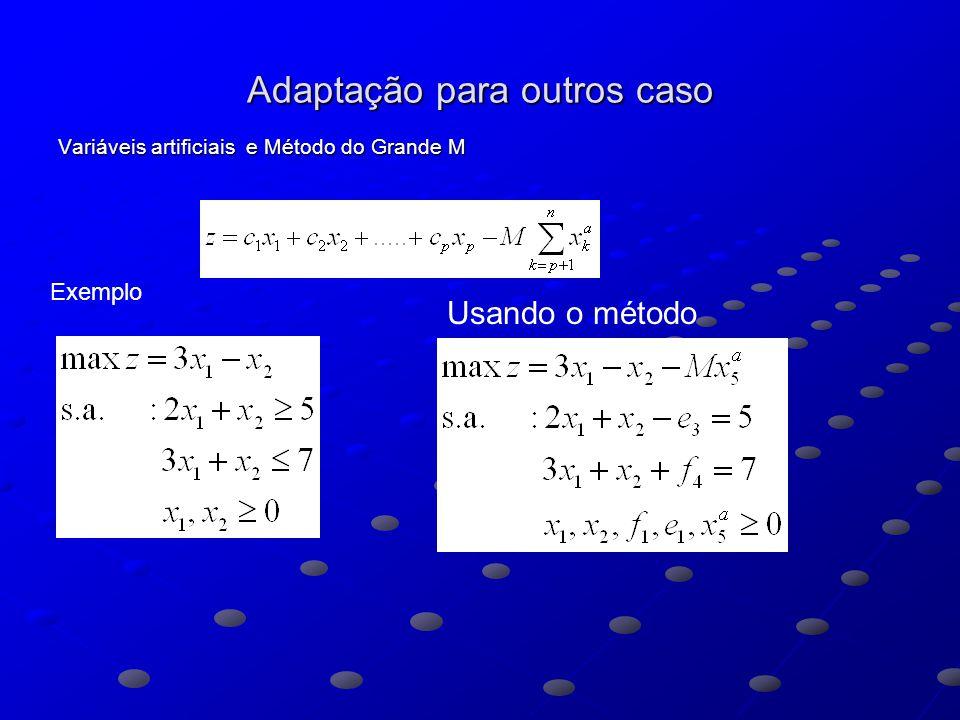 Adaptação para outros caso Variáveis artificiais e Método do Grande M Exemplo Usando o método