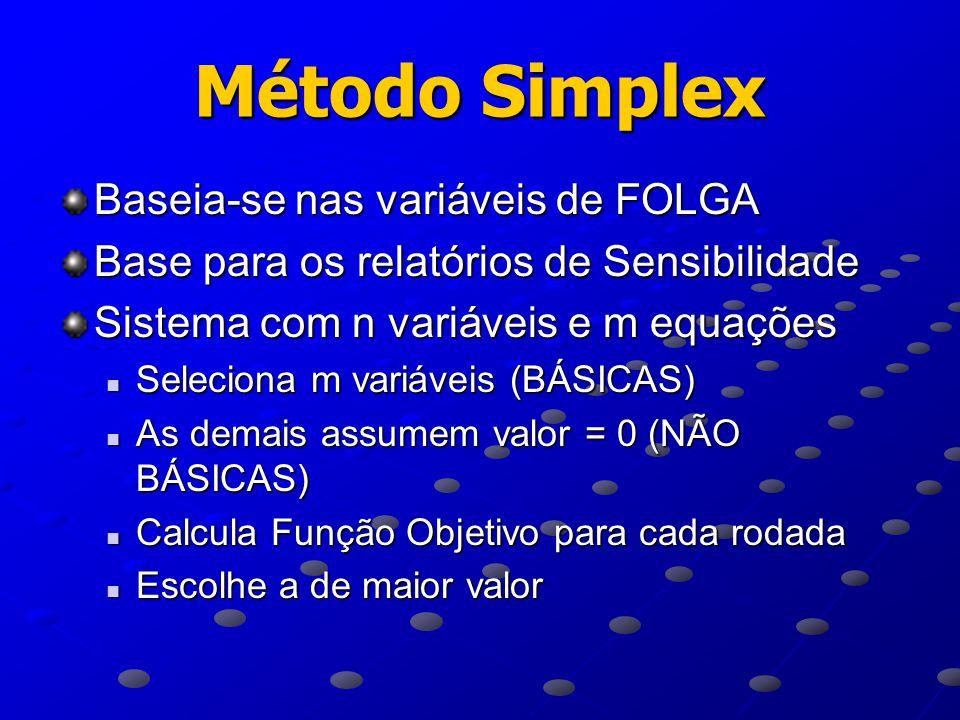O SIMPLEX Característica do Problema na Forma Padrão: A função Objetivo é de Maximização Todas as restrições são do tipo Igualdade Todos os lados direitos (constantes) são não-negativas Todas as variáveis de decisão são não-negativas Transformar um problema de Minimização em Maximização Minimizar Z = c 1 x 1 + c 2 x 2......