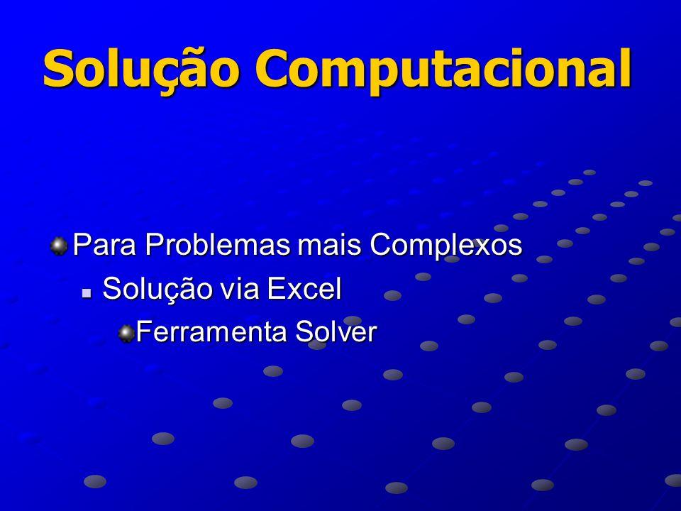 Exemplo Va B Coeficiente das VariáveisLado direito L 0 Zx1x2e3f4x5 a b 1 Z=5 10065M-65 2 x2=1 001-3-231 3 x1=2010112 Como não há coeficientes negativos na linha 1, não há mais espaço para melhorias e a solução básica é a ótima