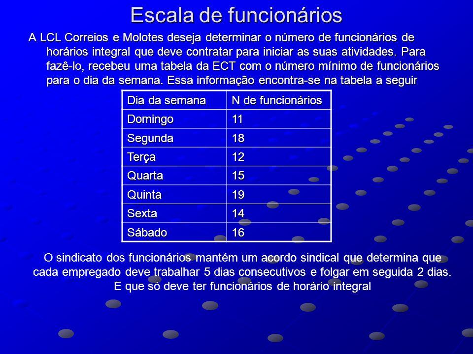 Escala de funcionários A LCL Correios e Molotes deseja determinar o número de funcionários de horários integral que deve contratar para iniciar as suas atividades.