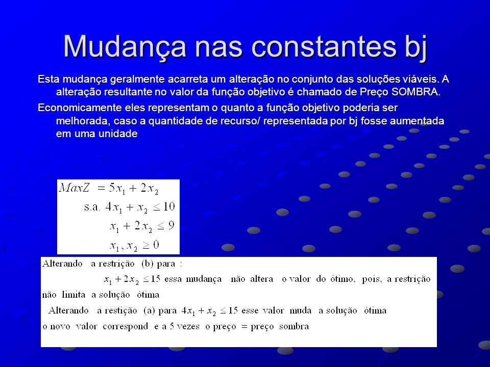 Mudança nas constantes bj Esta mudança geralmente acarreta um alteração no conjunto das soluções viáveis.