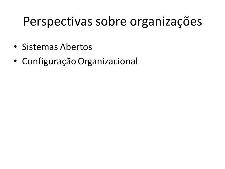 Perspectivas sobre organizações Sistemas Abertos Configuração Organizacional
