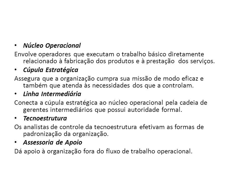 Núcleo Operacional Envolve operadores que executam o trabalho básico diretamente relacionado à fabricação dos produtos e à prestação dos serviços. Cúp