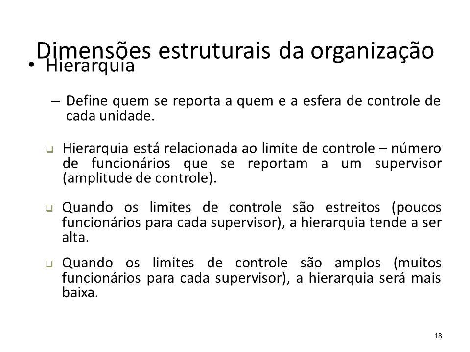 18 Dimensões estruturais da organização Hierarquia – Define quem se reporta a quem e a esfera de controle de cada unidade.  Hierarquia está relaciona