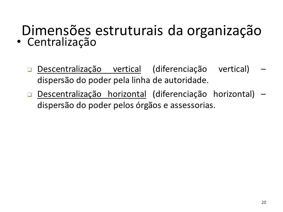 20 Dimensões estruturais da organização Centralização  Descentralização vertical (diferenciação vertical) – dispersão do poder pela linha de autorida