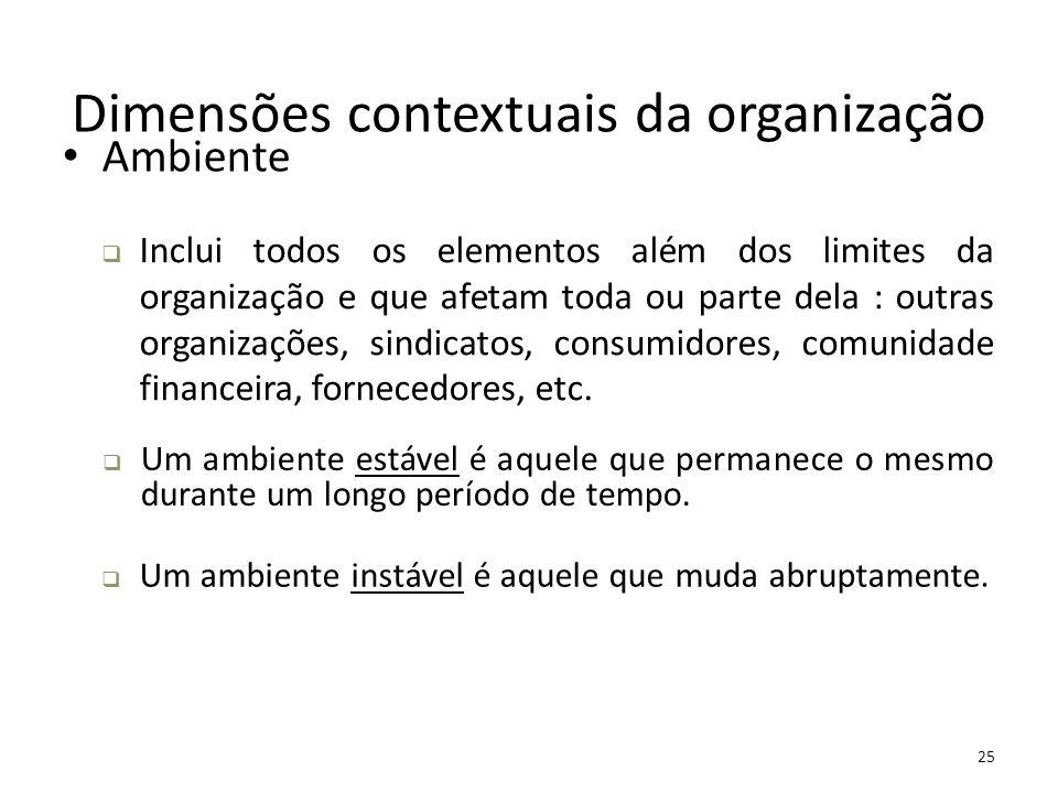25 Dimensões contextuais da organização Ambiente  Inclui todos os elementos além dos limites da organização e que afetam toda ou parte dela : outras