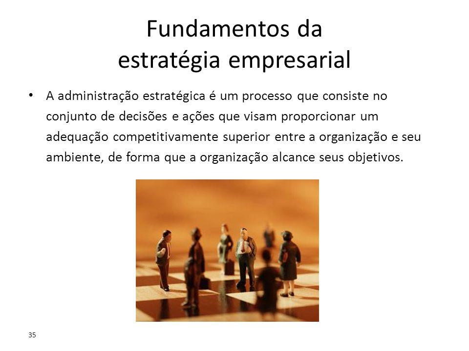 Fundamentos da estratégia empresarial 35 A administração estratégica é um processo que consiste no conjunto de decisões e ações que visam proporcionar